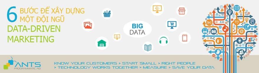 6 bước để xây dựng một đội ngũ Data-driven marketing