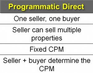 blog_201603_giao-dich-programmatic-rtb-programmatic-direct-va-private-marketplace_Programmatic Direct2
