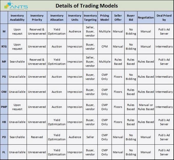 blog_201603_hieu-them-ve-cac-mo-hinh-giao-dich-truyen-thong-2_trading model