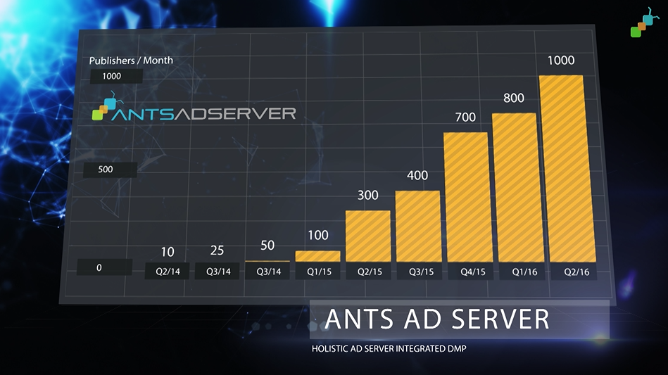 ants platform ad adserver 2016 statistic